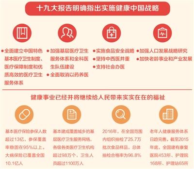 健康中国,新时代新起步